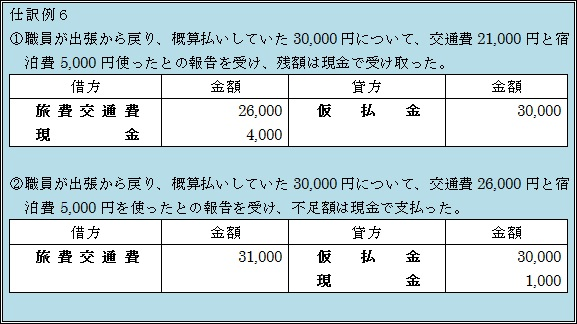 科目 仮払金 勘定